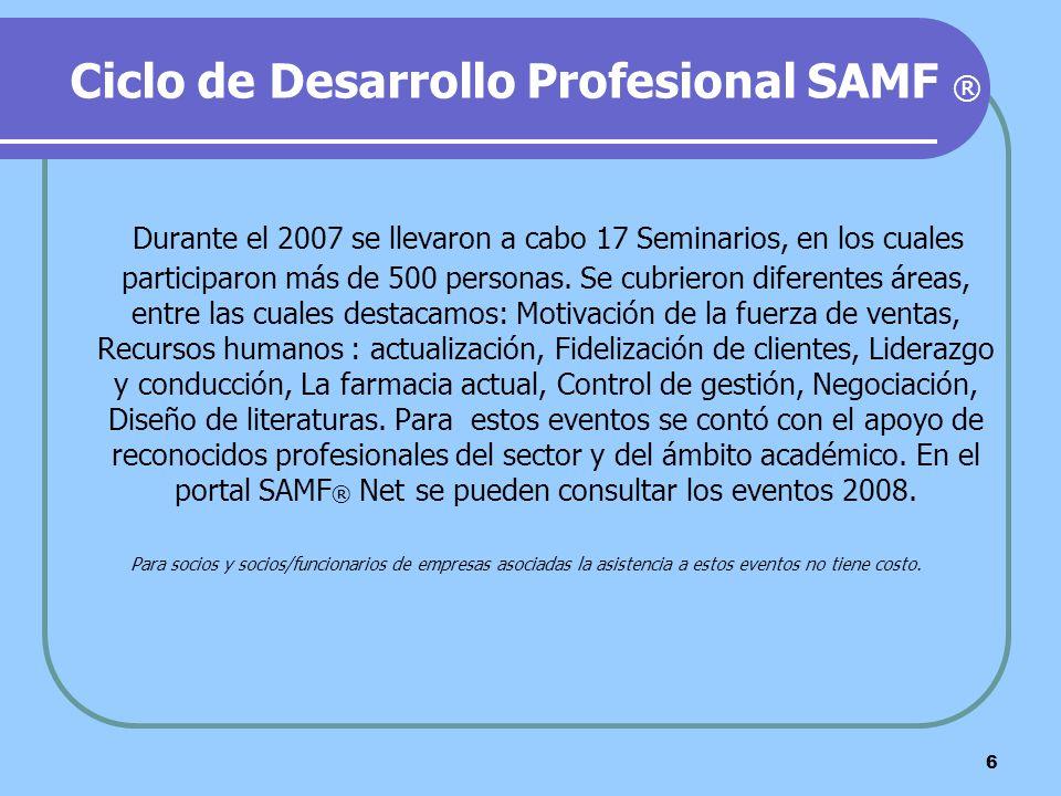 Ciclo de Desarrollo Profesional SAMF ®