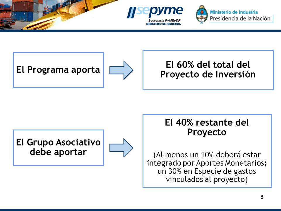 El 60% del total del Proyecto de Inversión El Programa aporta
