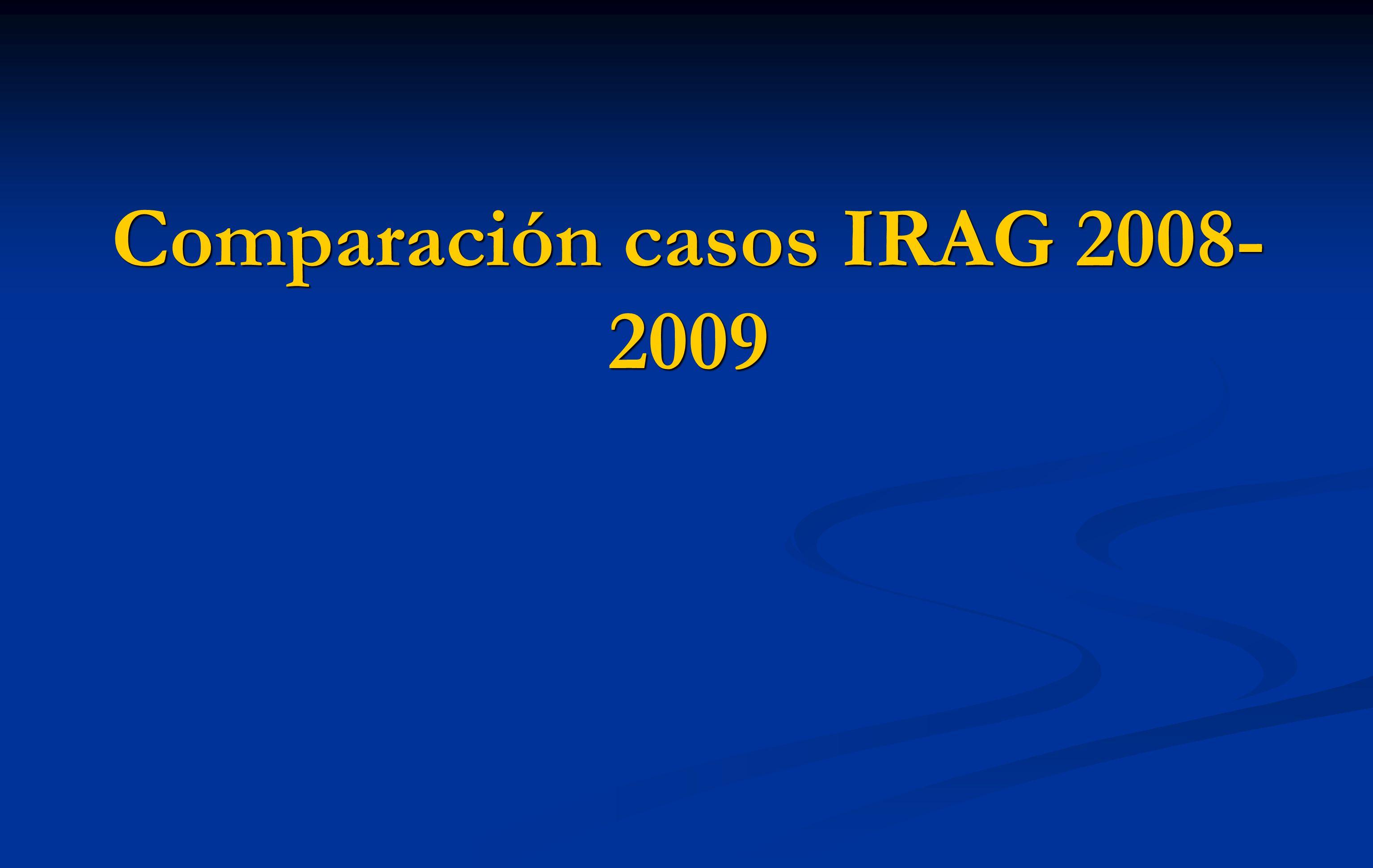 Comparación casos IRAG 2008-2009