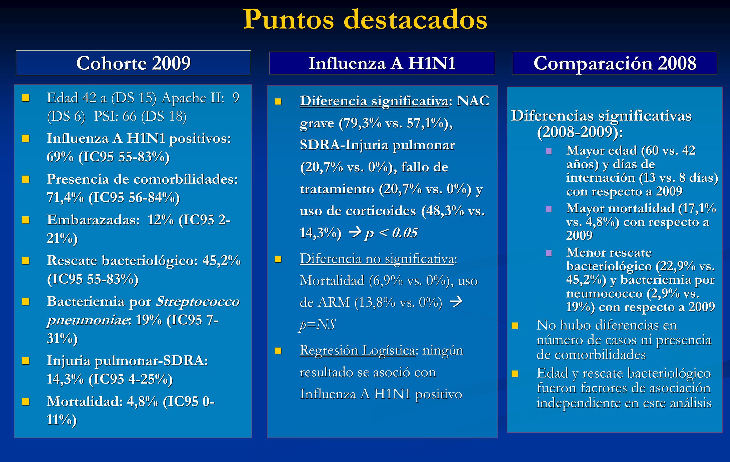 Puntos destacados Cohorte 2009 Comparación 2008 Influenza A H1N1