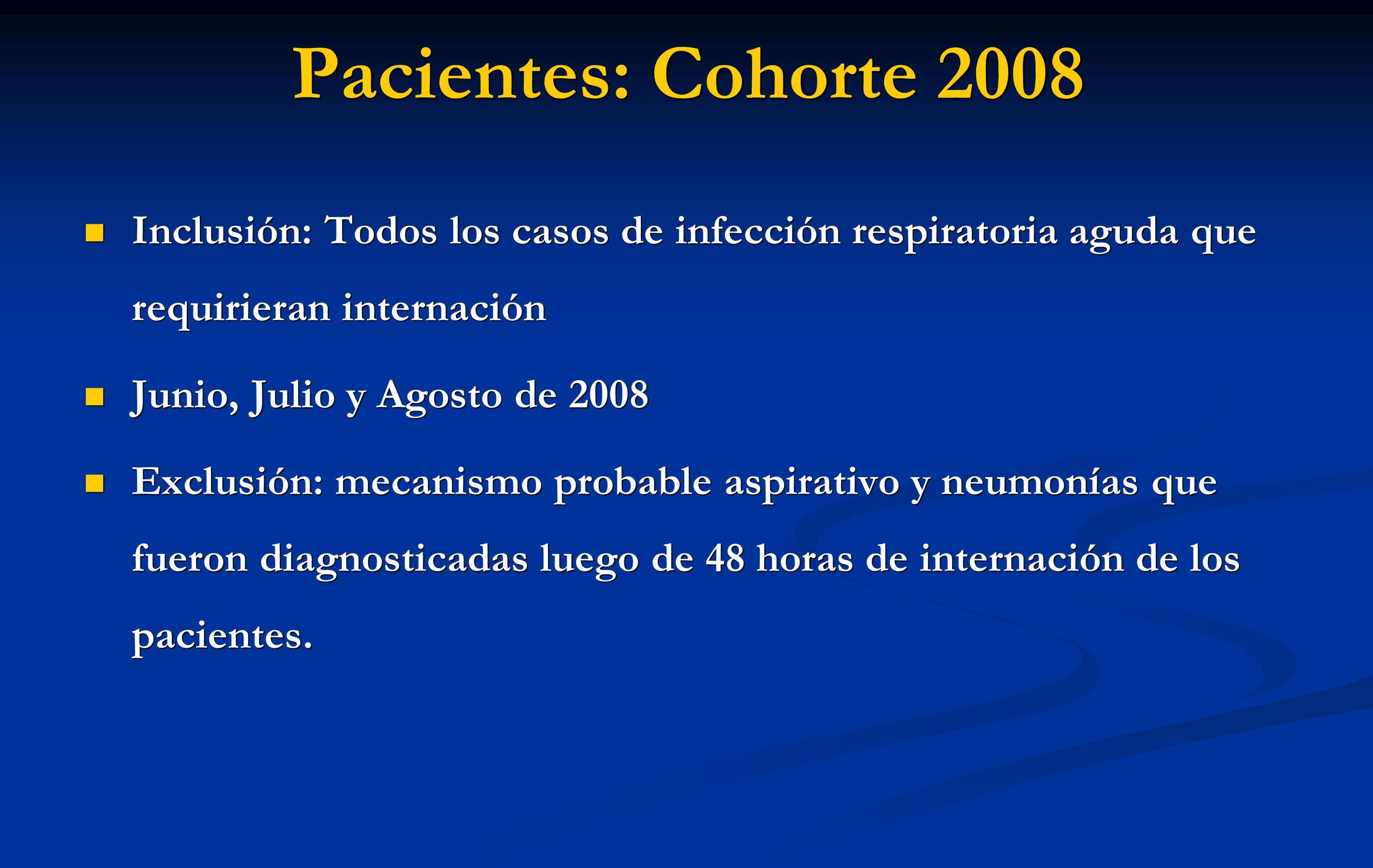 Pacientes: Cohorte 2008 Inclusión: Todos los casos de infección respiratoria aguda que requirieran internación.