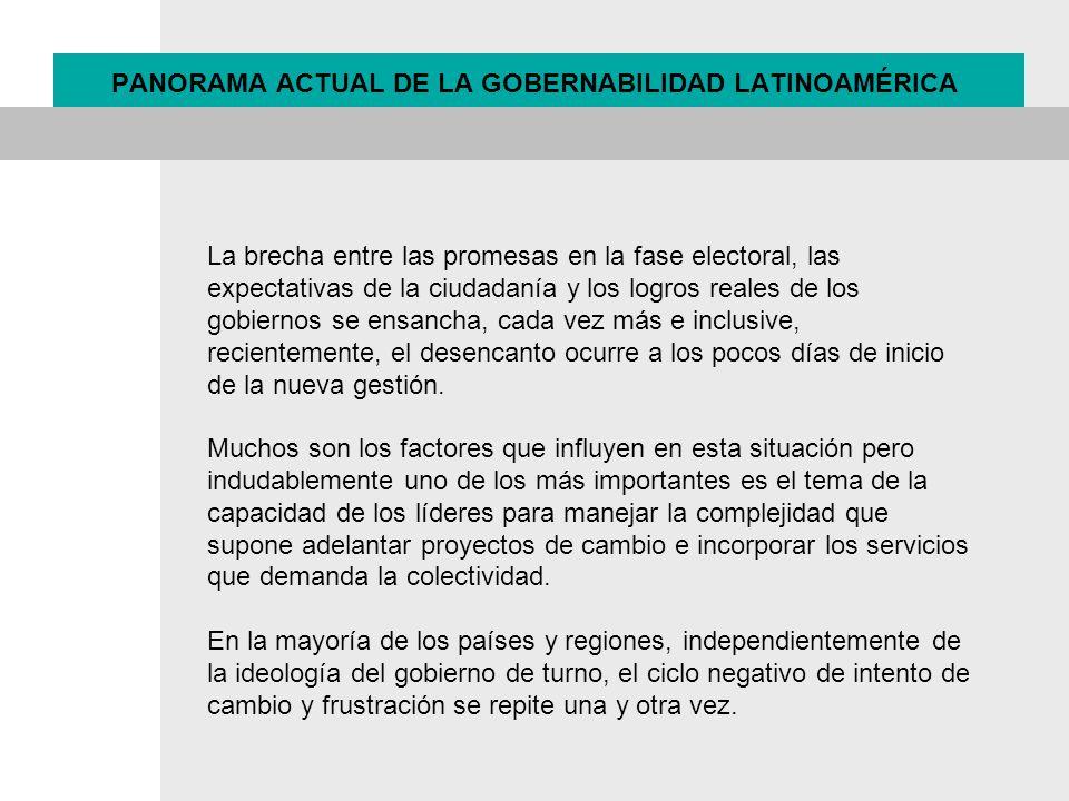 PANORAMA ACTUAL DE LA GOBERNABILIDAD LATINOAMÉRICA