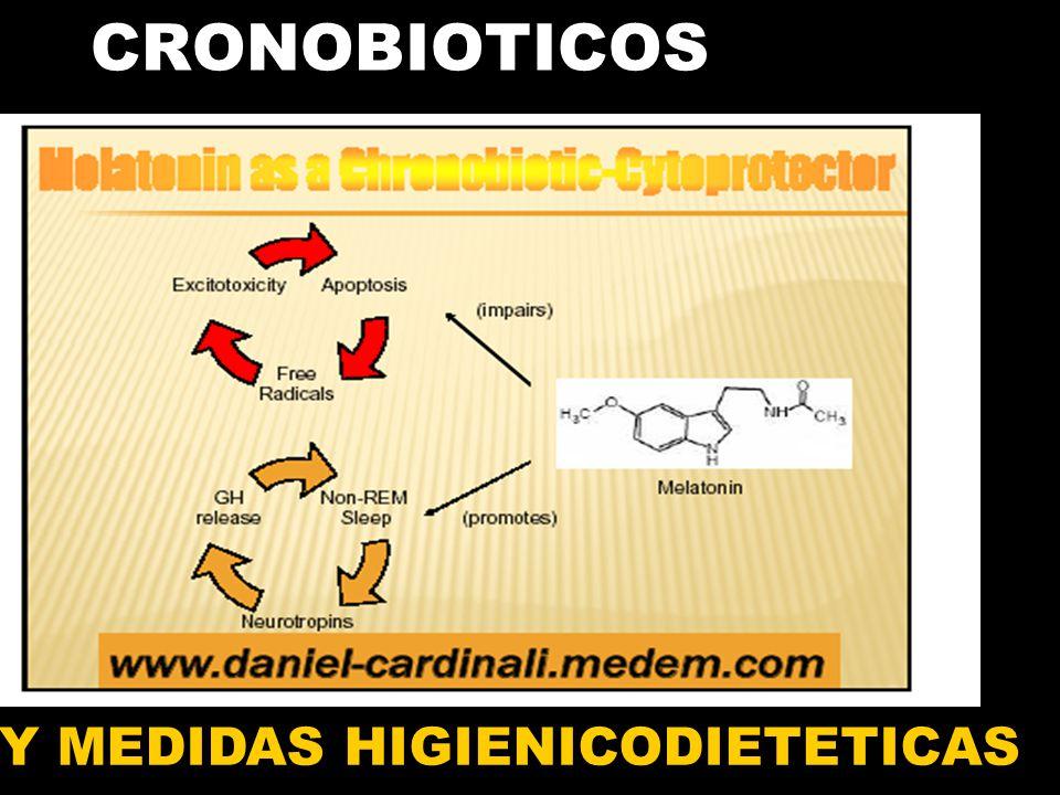 CRONOBIOTICOS Y MEDIDAS HIGIENICODIETETICAS