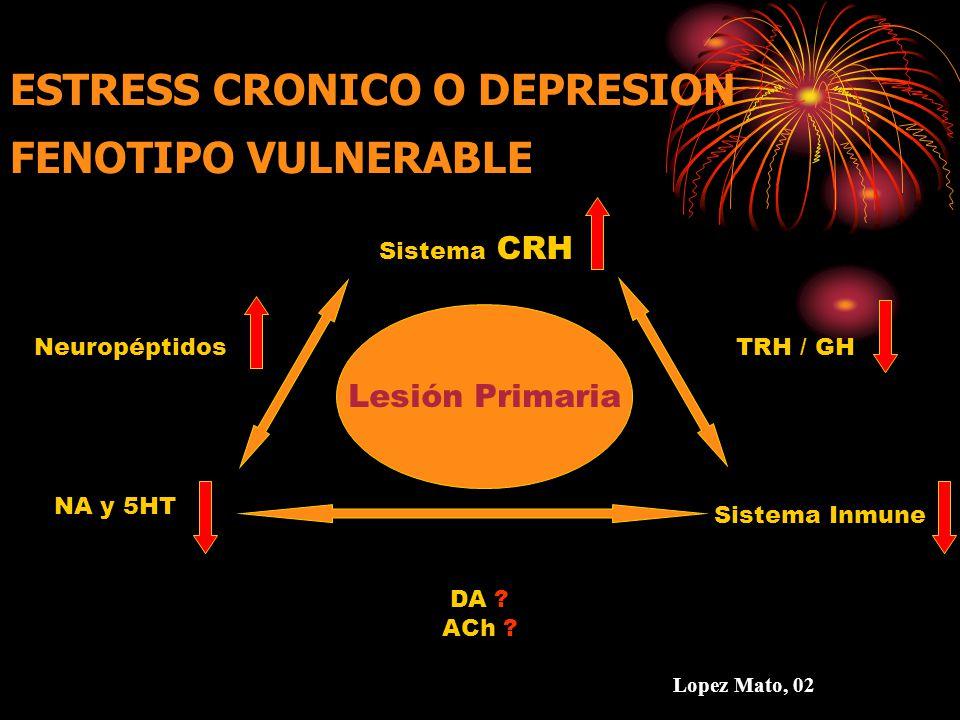 ESTRESS CRONICO O DEPRESION FENOTIPO VULNERABLE