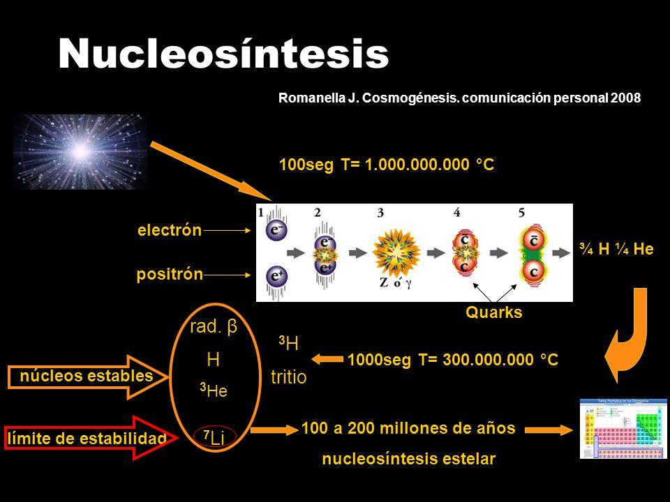 nucleosíntesis estelar