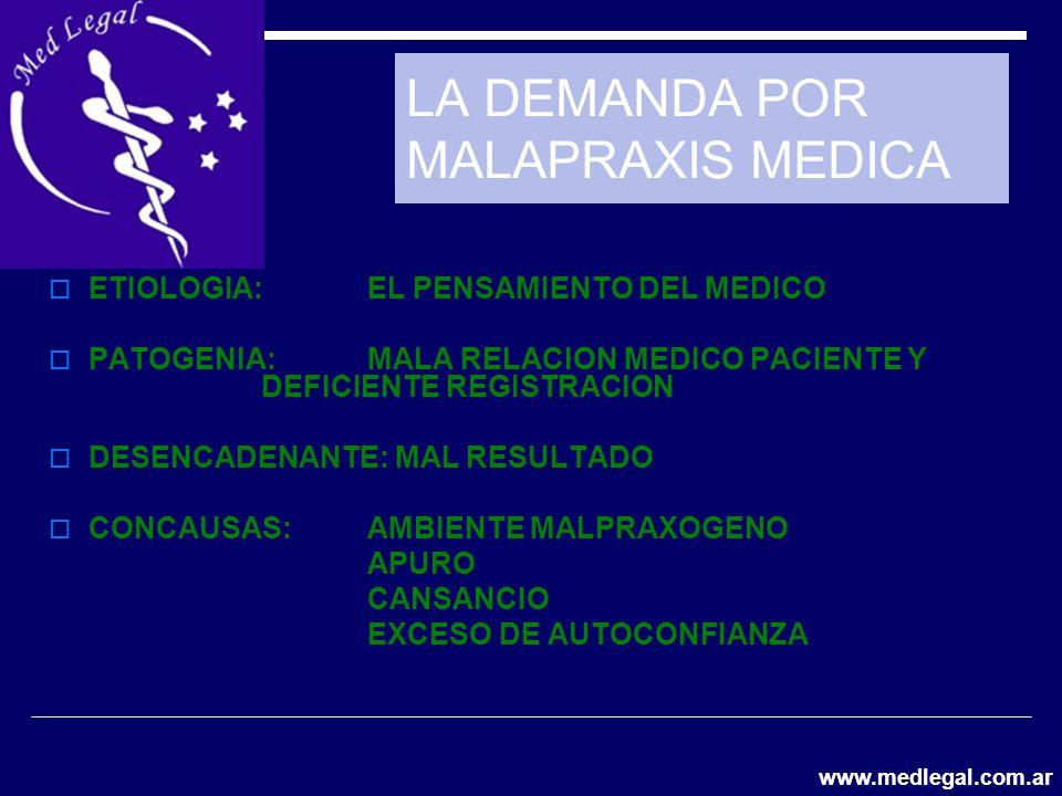 LA DEMANDA POR MALAPRAXIS MEDICA