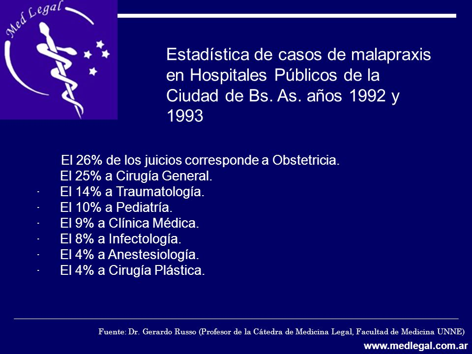 Estadística de casos de malapraxis en Hospitales Públicos de la Ciudad de Bs. As. años 1992 y 1993