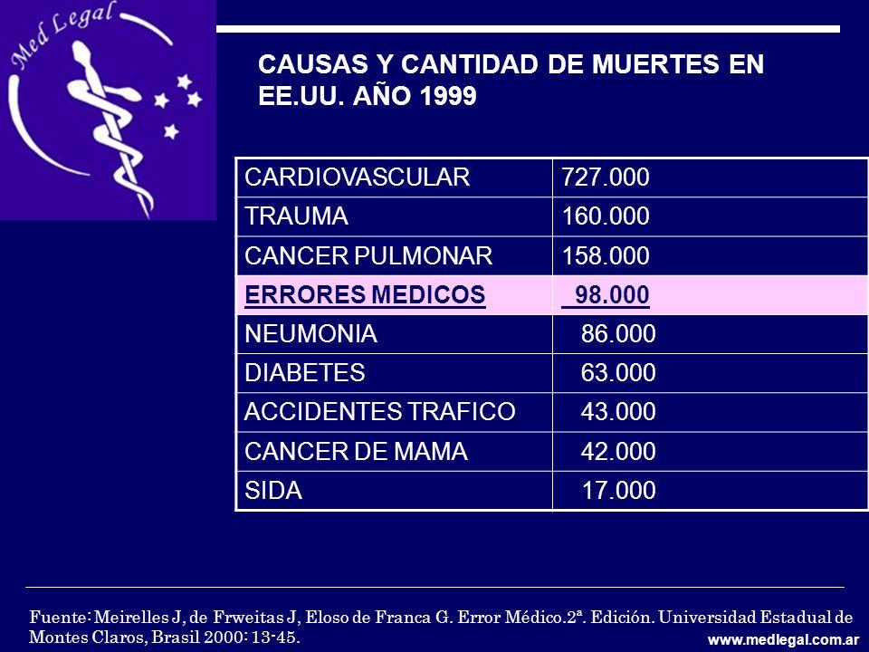 CAUSAS Y CANTIDAD DE MUERTES EN EE.UU. AÑO 1999