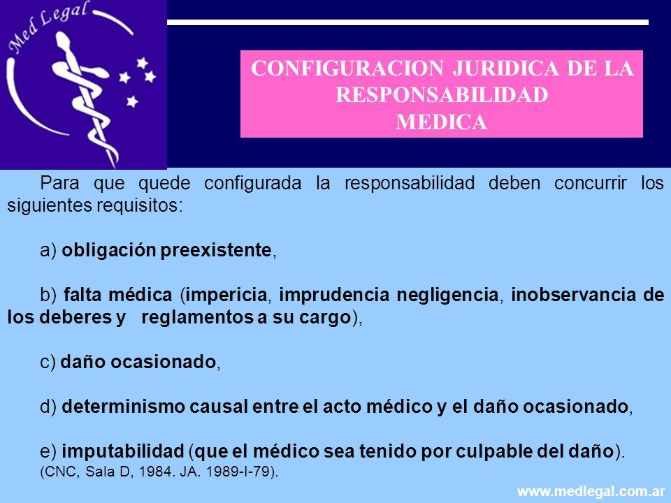 CONFIGURACION JURIDICA DE LA RESPONSABILIDAD