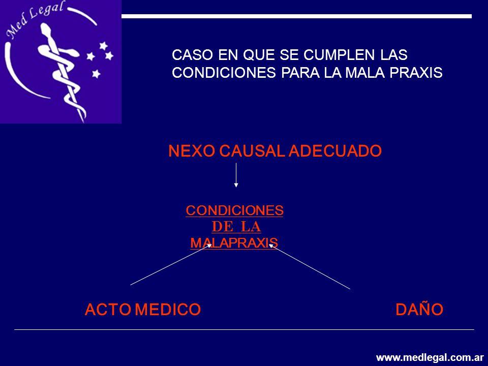 CASO EN QUE SE CUMPLEN LAS CONDICIONES PARA LA MALA PRAXIS