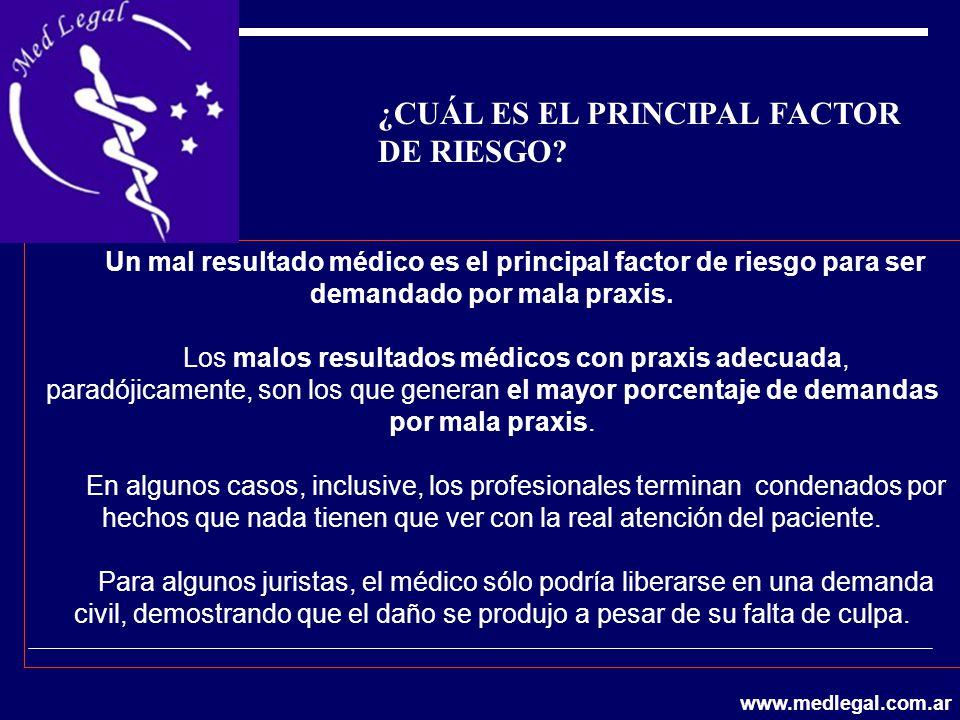 ¿CUÁL ES EL PRINCIPAL FACTOR DE RIESGO