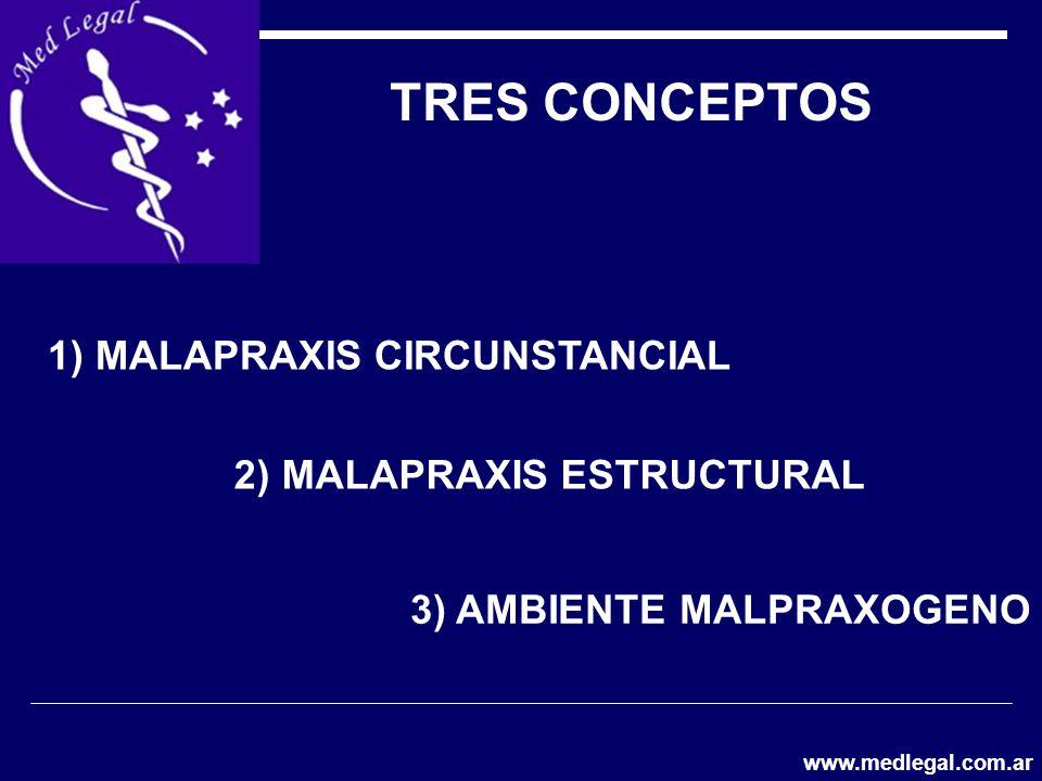 TRES CONCEPTOS 1) MALAPRAXIS CIRCUNSTANCIAL 2) MALAPRAXIS ESTRUCTURAL