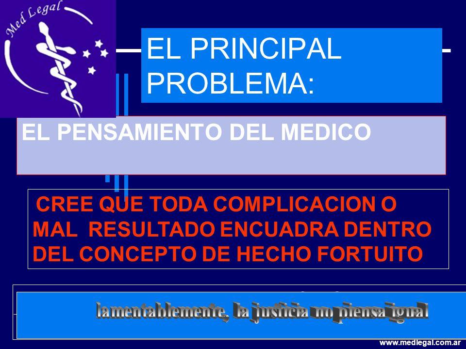 EL PRINCIPAL PROBLEMA: