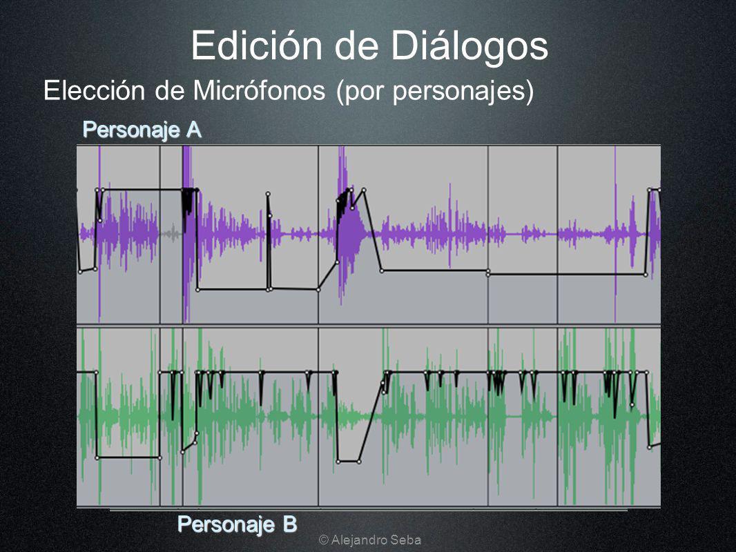 Edición de Diálogos Elección de Micrófonos (por personajes)