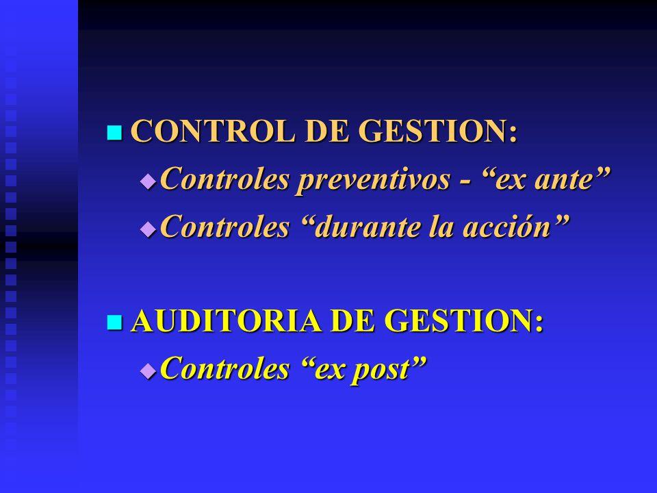 CONTROL DE GESTION: Controles preventivos - ex ante Controles durante la acción AUDITORIA DE GESTION: