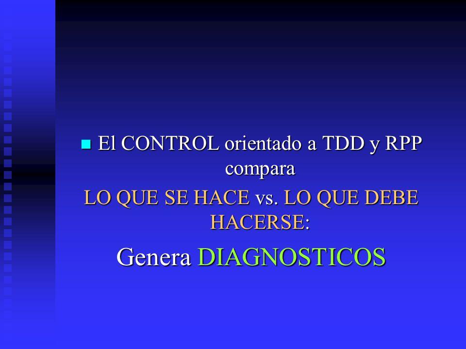 Genera DIAGNOSTICOS El CONTROL orientado a TDD y RPP compara