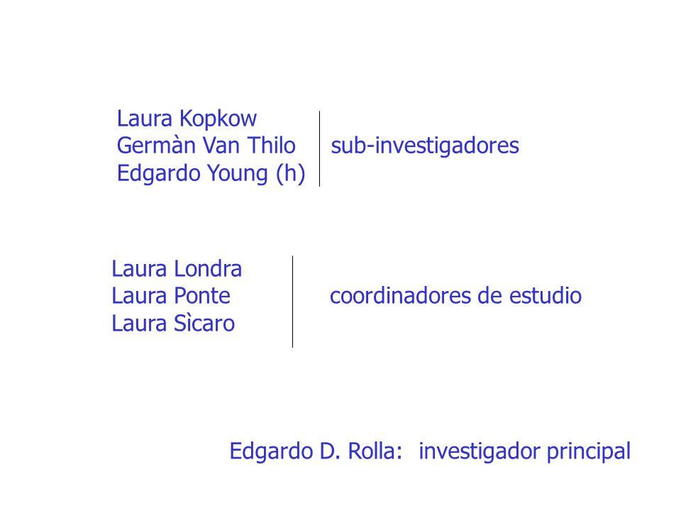 Laura Kopkow Germàn Van Thilo sub-investigadores. Edgardo Young (h) Laura Londra. Laura Ponte coordinadores de estudio.