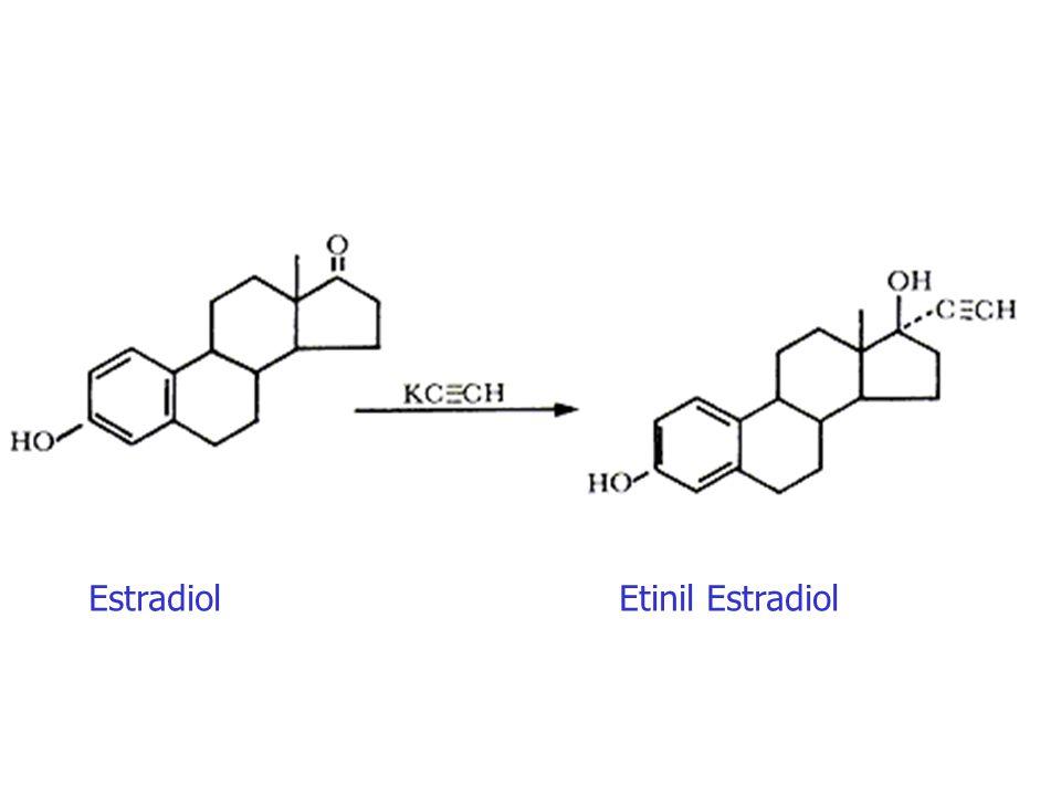 Estradiol Etinil Estradiol