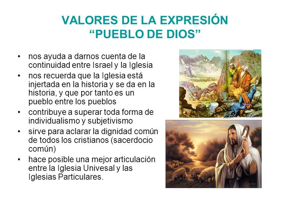 VALORES DE LA EXPRESIÓN PUEBLO DE DIOS