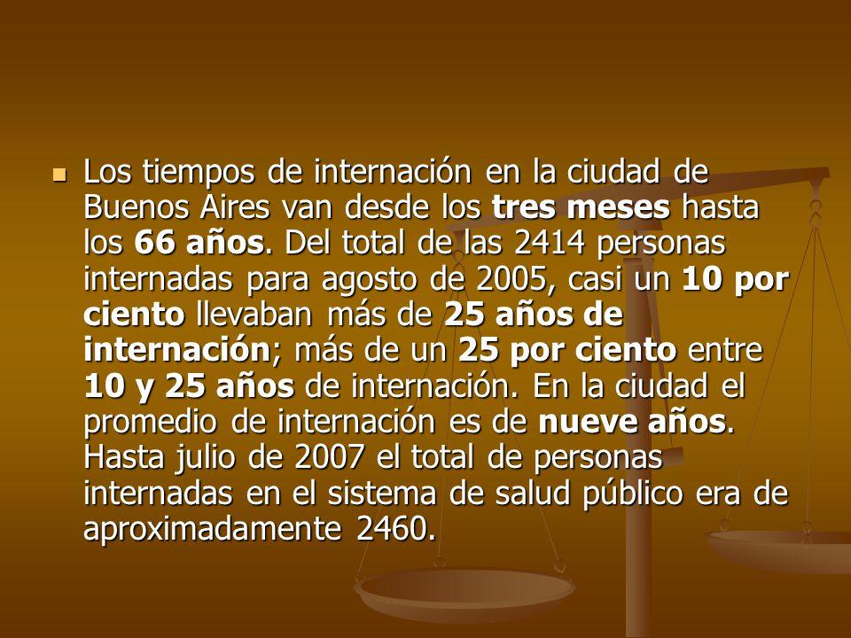 Los tiempos de internación en la ciudad de Buenos Aires van desde los tres meses hasta los 66 años.