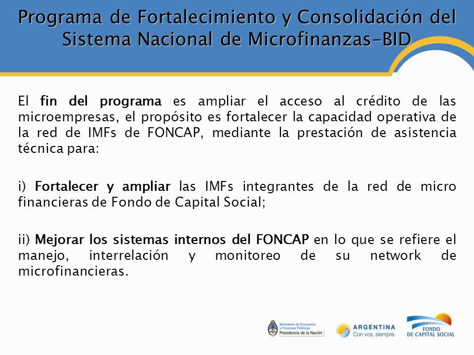 Programa de Fortalecimiento y Consolidación del Sistema Nacional de Microfinanzas-BID