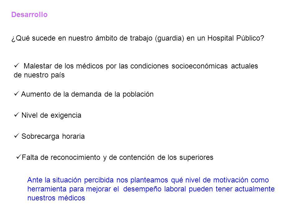 Desarrollo ¿Qué sucede en nuestro ámbito de trabajo (guardia) en un Hospital Público