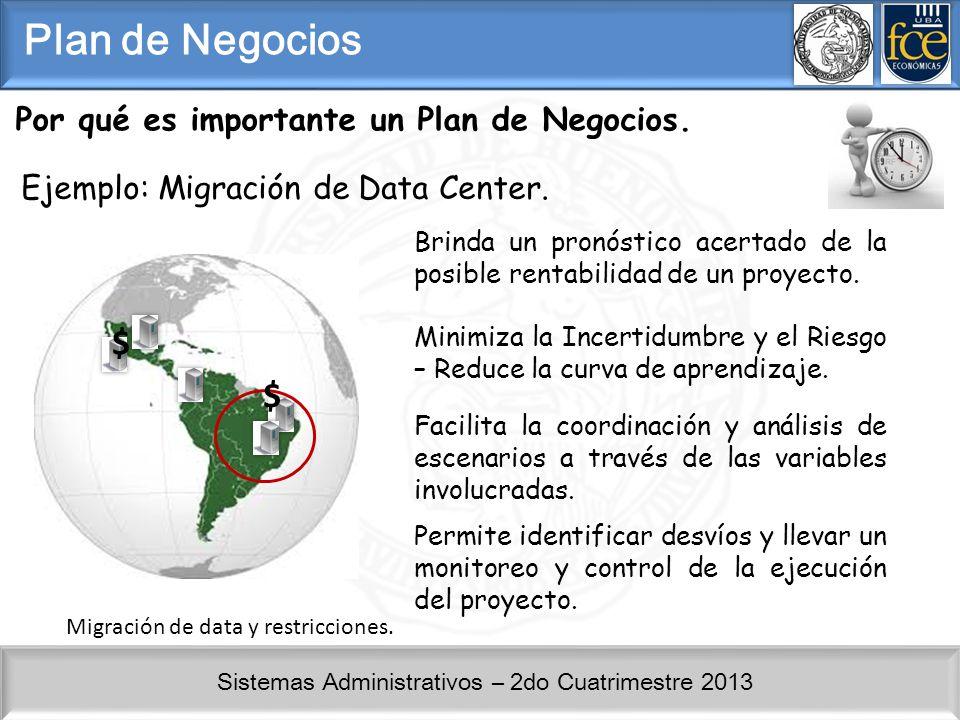 Plan de Negocios $ $ Por qué es importante un Plan de Negocios.