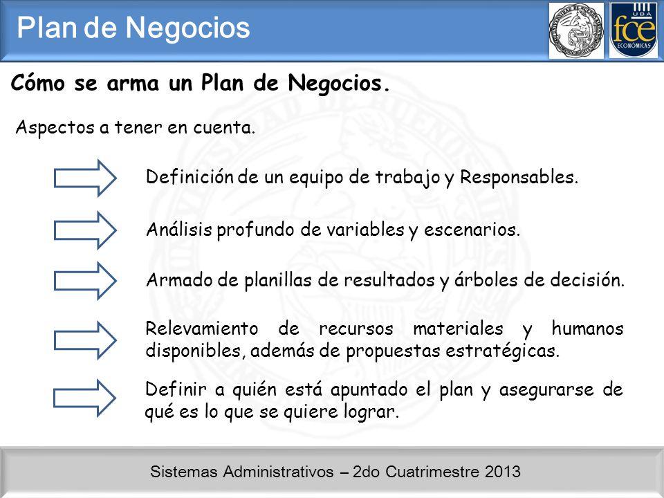 Plan de Negocios Cómo se arma un Plan de Negocios.
