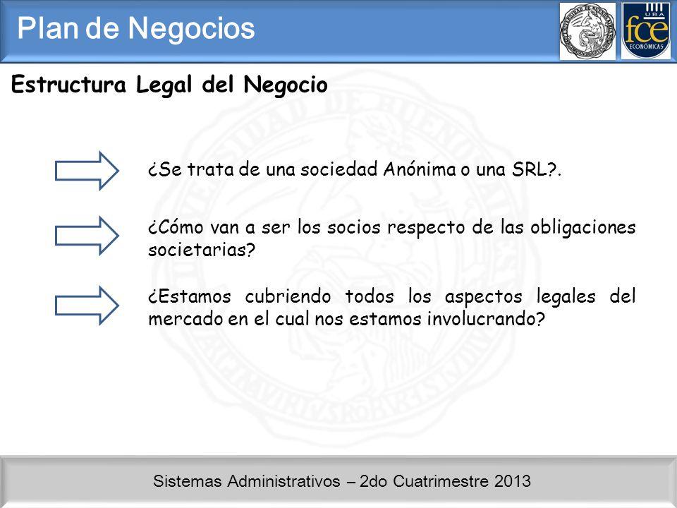 Plan de Negocios Estructura Legal del Negocio