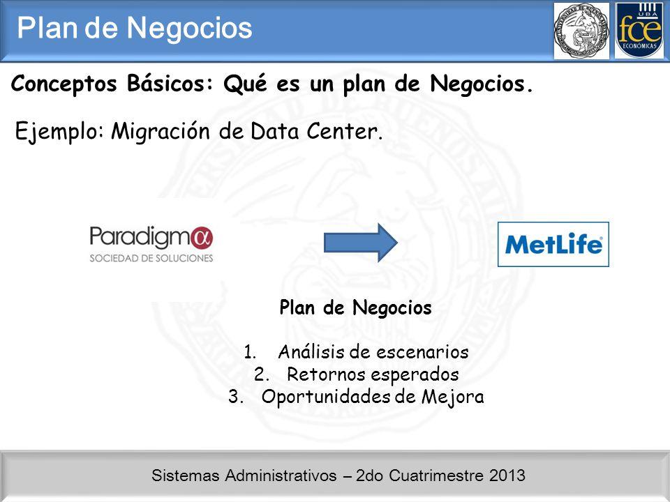 Plan de Negocios Conceptos Básicos: Qué es un plan de Negocios.