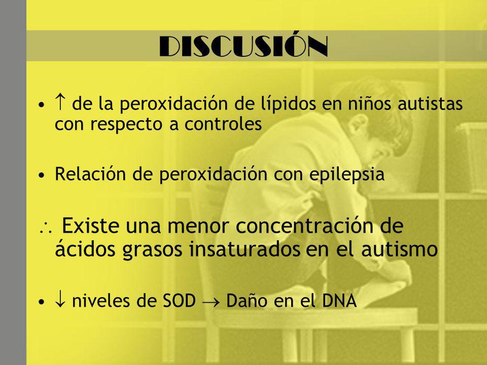 DISCUSIÓN  de la peroxidación de lípidos en niños autistas con respecto a controles. Relación de peroxidación con epilepsia.