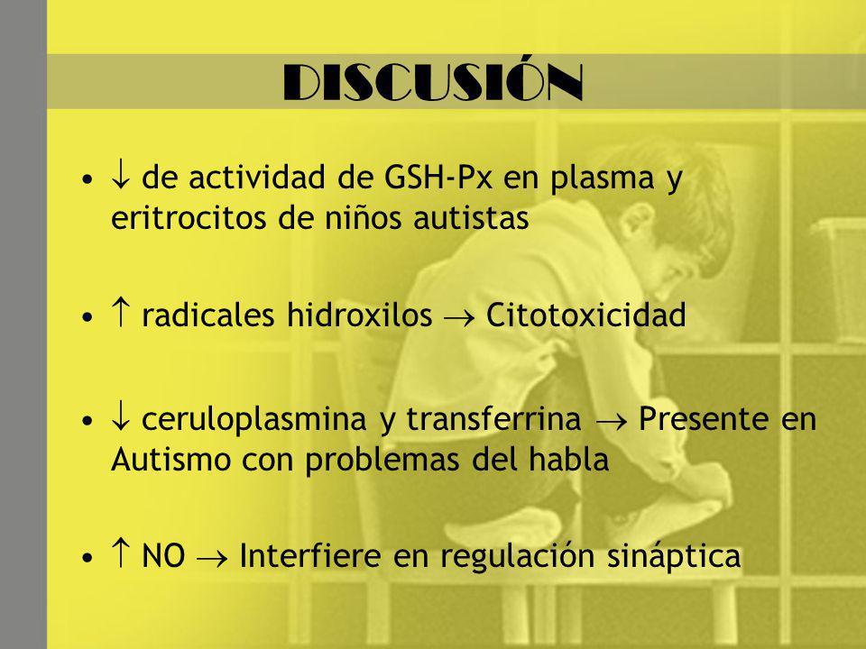 DISCUSIÓN  de actividad de GSH-Px en plasma y eritrocitos de niños autistas.  radicales hidroxilos  Citotoxicidad.