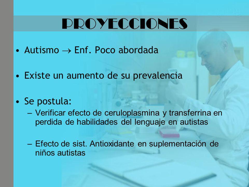 PROYECCIONES Autismo  Enf. Poco abordada