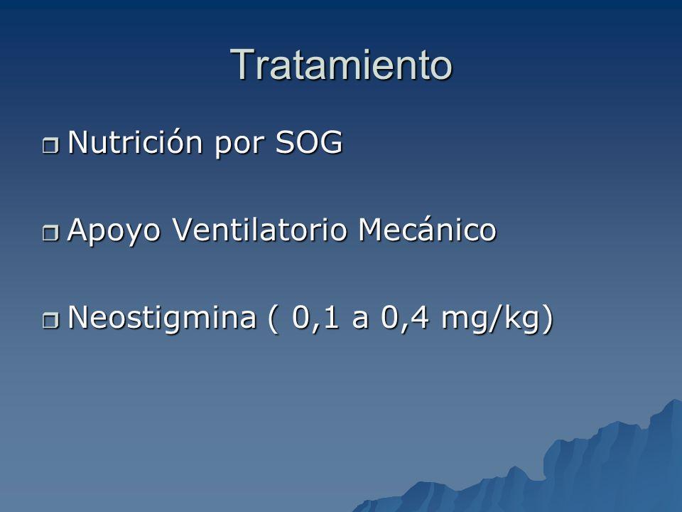 Tratamiento Nutrición por SOG Apoyo Ventilatorio Mecánico