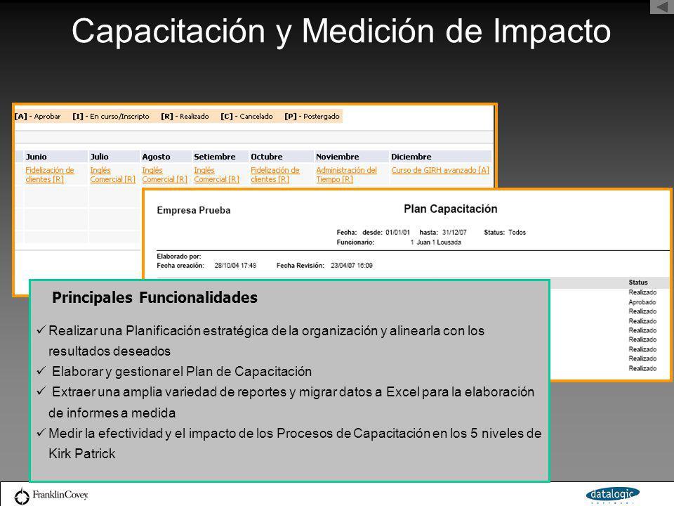 Capacitación y Medición de Impacto
