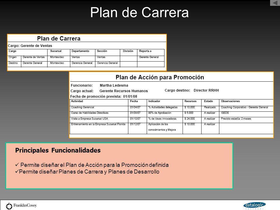 Plan de Carrera Principales Funcionalidades