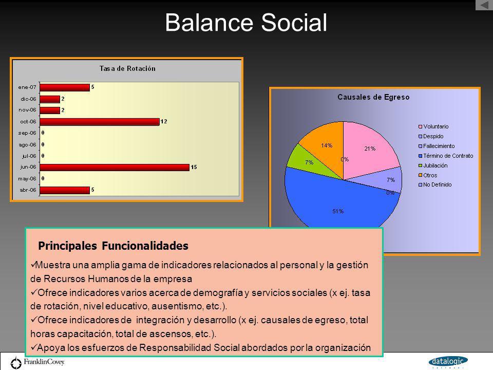 Balance Social Principales Funcionalidades