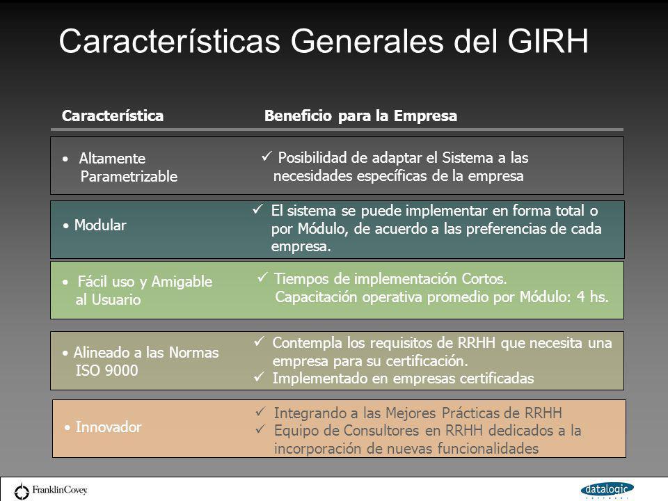 Características Generales del GIRH