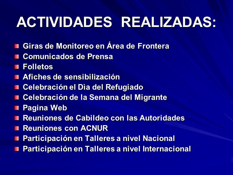 ACTIVIDADES REALIZADAS: