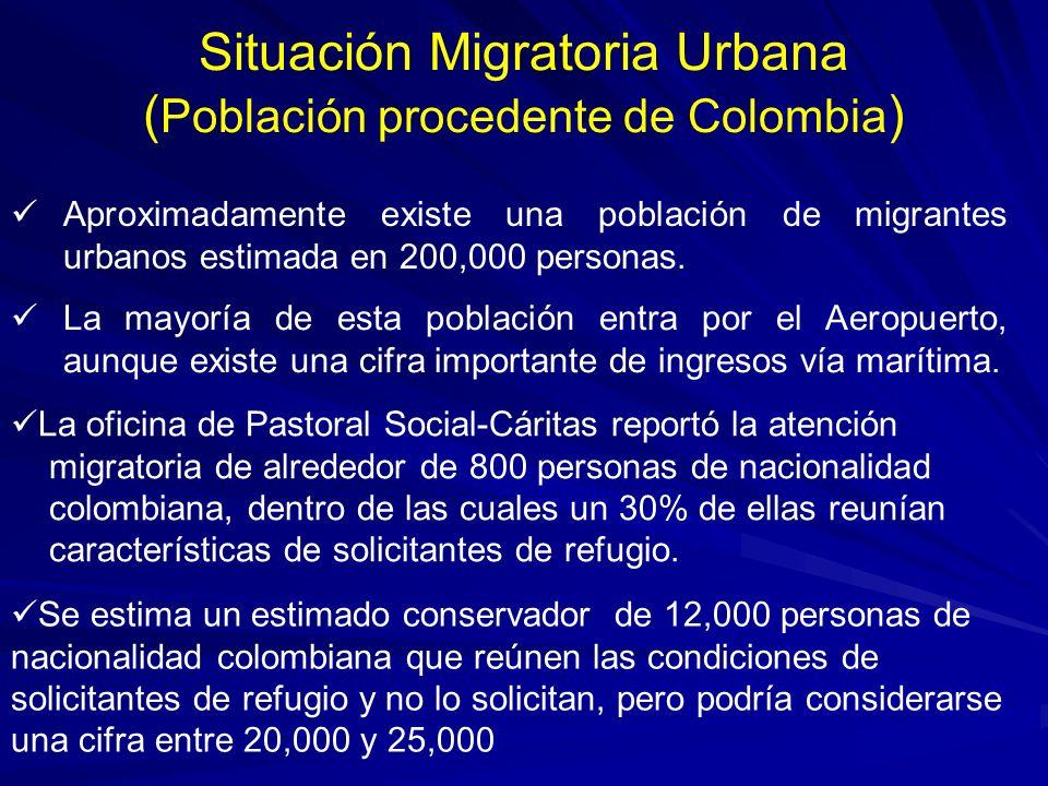 Situación Migratoria Urbana (Población procedente de Colombia)