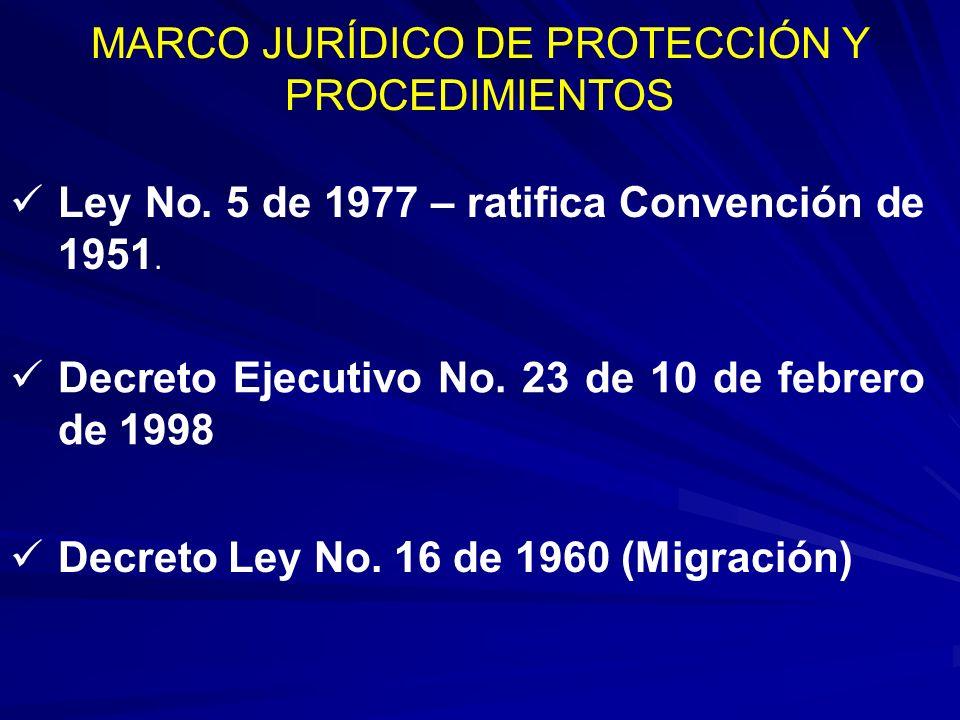 MARCO JURÍDICO DE PROTECCIÓN Y PROCEDIMIENTOS