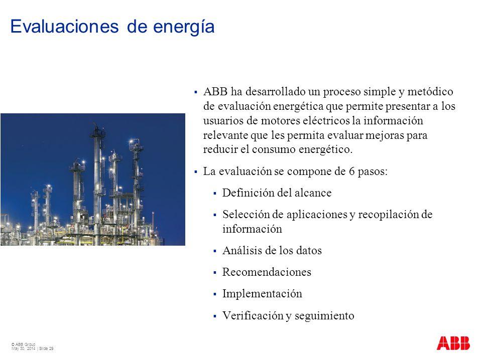 Evaluaciones de energía