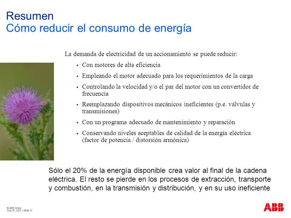 Resumen Cómo reducir el consumo de energía