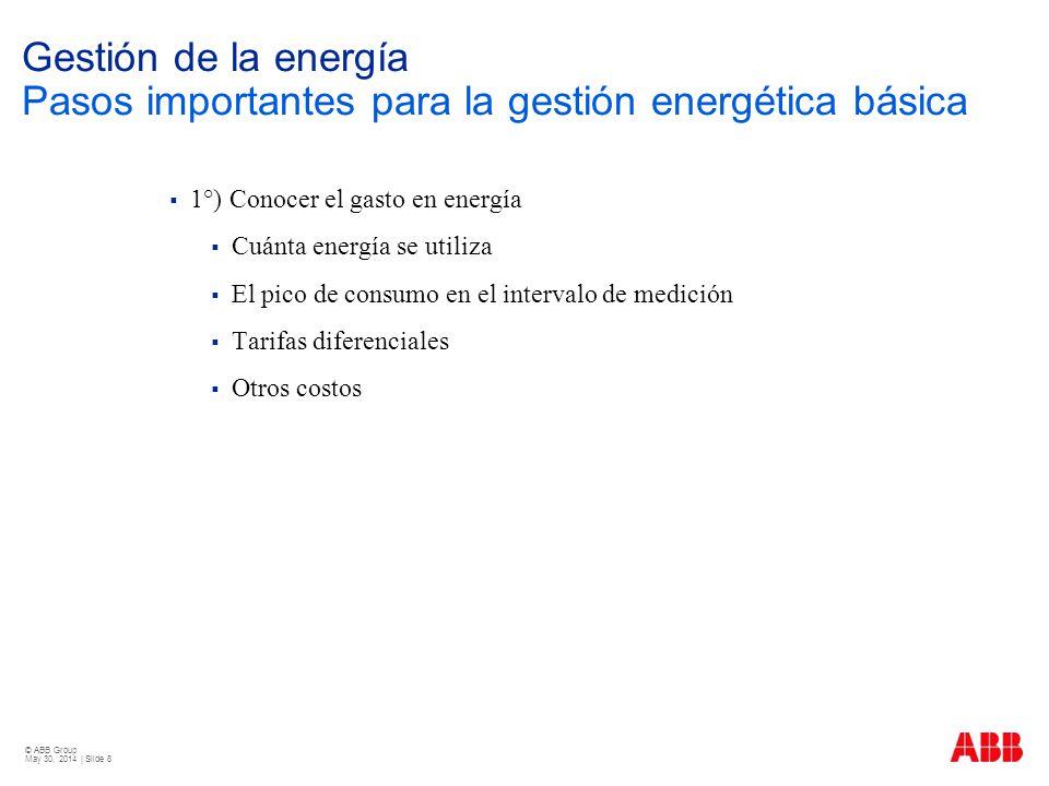 Gestión de la energía Pasos importantes para la gestión energética básica