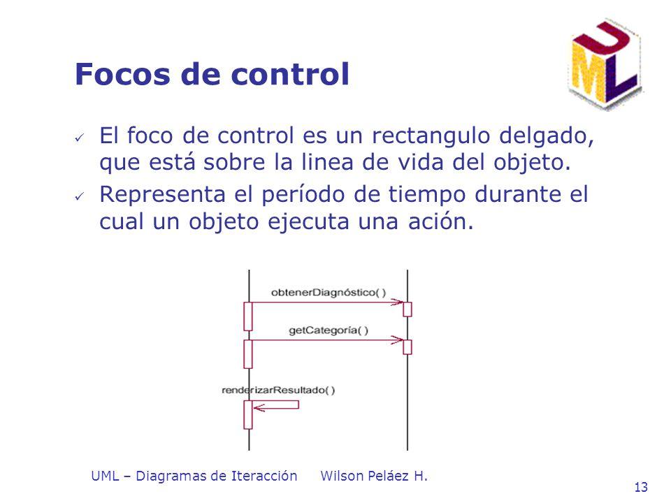 Focos de control El foco de control es un rectangulo delgado, que está sobre la linea de vida del objeto.