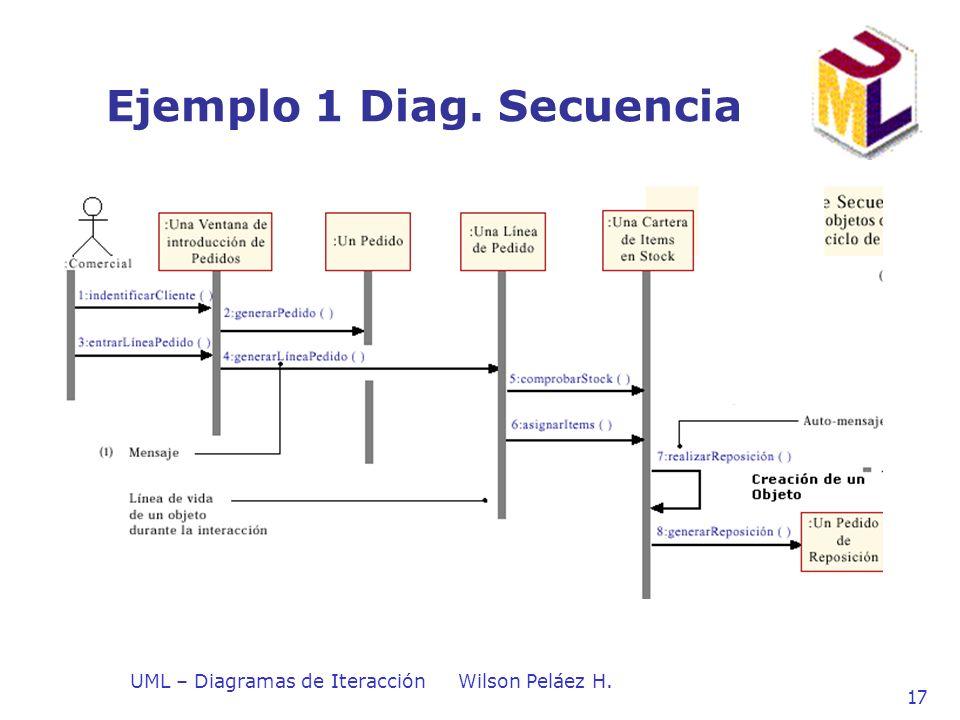 Ejemplo 1 Diag. Secuencia