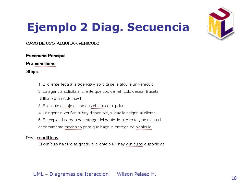 Ejemplo 2 Diag. Secuencia