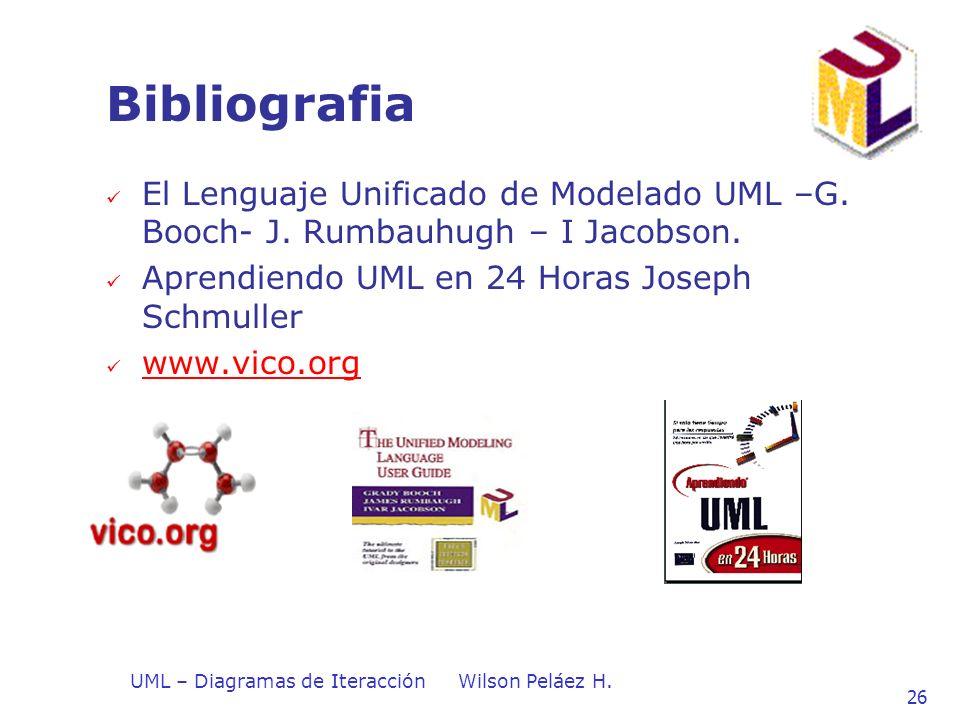 Bibliografia El Lenguaje Unificado de Modelado UML –G. Booch- J. Rumbauhugh – I Jacobson. Aprendiendo UML en 24 Horas Joseph Schmuller.