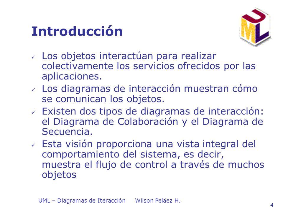 Introducción Los objetos interactúan para realizar colectivamente los servicios ofrecidos por las aplicaciones.
