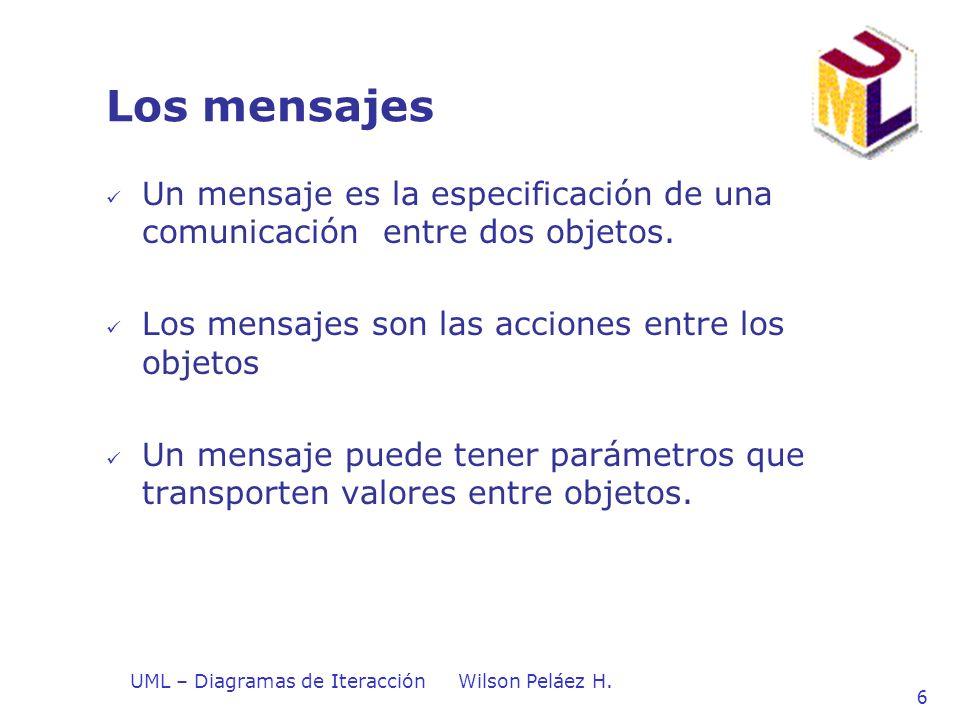 Los mensajes Un mensaje es la especificación de una comunicación entre dos objetos. Los mensajes son las acciones entre los objetos.